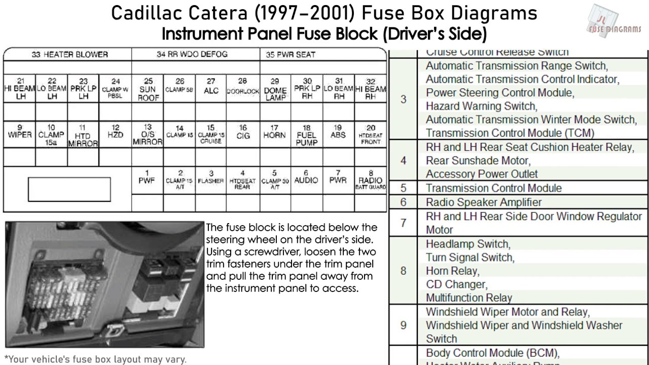 [SCHEMATICS_4JK]  Cadillac Catera (1997-2001) Fuse Box Diagrams - YouTube | Cadillac Catera Fuse Box Location |  | YouTube
