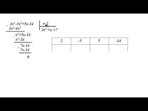 столбиком и схема Горнера
