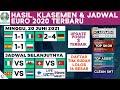 Lolos ke 16 Besar, Hasil EURO 2020: Portugal vs Jerman, Klasemen Terbaru | Jadwal Hari Ini Live TV