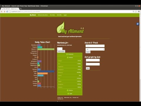 Free Nutritional Database, Tracker and Graphing