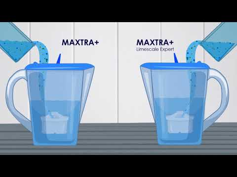 How Do BRITA Filters Work?