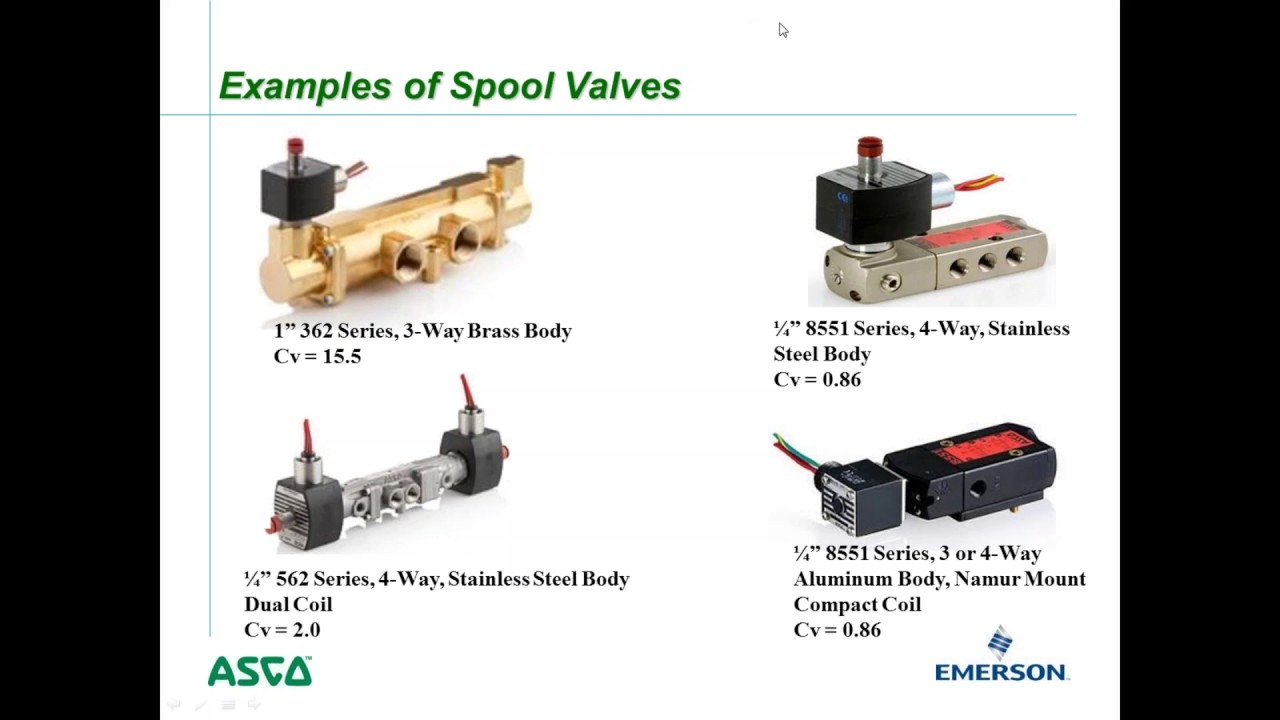 Asco 8551 Solenoid Wiring Diagram Trusted 3 Way Valve Lesman Webinar Valves 102 Troubleshooting And 99 216 1 D Coil Pdf