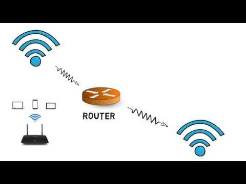 Wifi Solutions Qatar