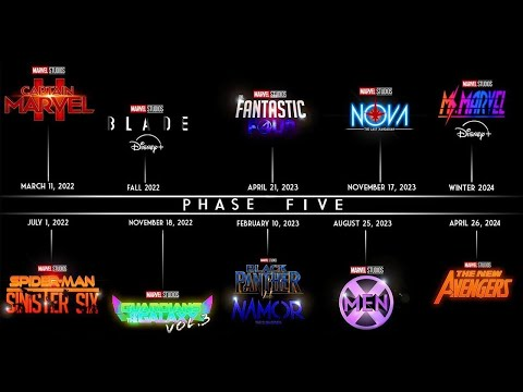 Marvel officially revealed phase 5 movies list with avengers 5 explained in hindi