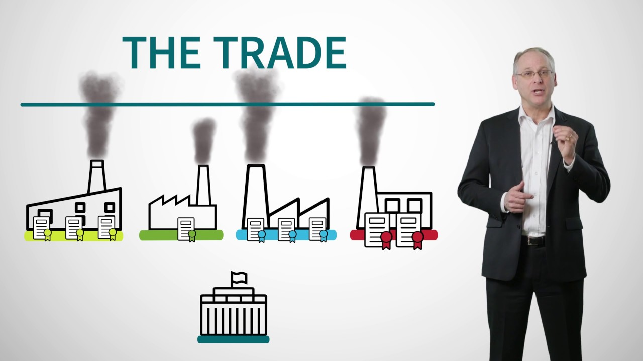 How Does A Cap And Trade System Work