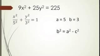 Problemas resueltos de La Elipse - Matemática I