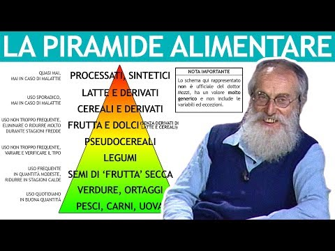 dott.-mozzi:-la-piramide-alimentare