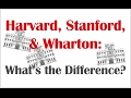 Harvard, Stanford, Wharton: What's the Difference?