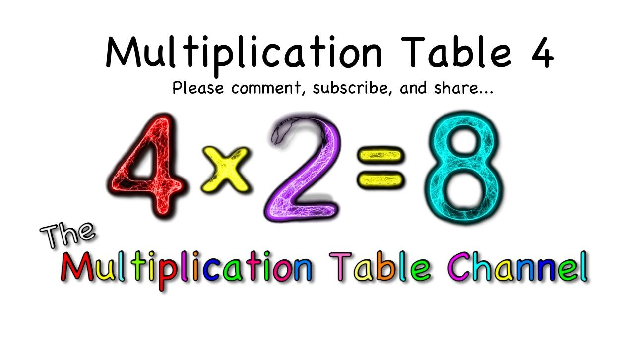 Show me multiplication table gallery periodic table images multiplication table 4 song and flash cards makin me table multiplication table 4 song and flash gamestrikefo Images