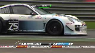 Blancpain Endurance Monza, Italy 14 April 2012: Full Weekend Highlights | GT World