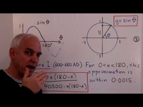WildTrig85: The true role of the circular functions