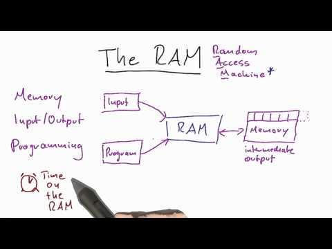 Random Access Machine - Intro to Theoretical Computer Science