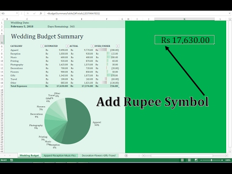 How to add currency symbol in excel.  URDU HINDI