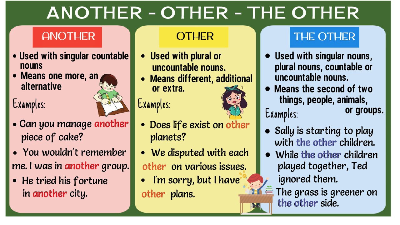 Download Another - Other - The Other: What's the Difference?