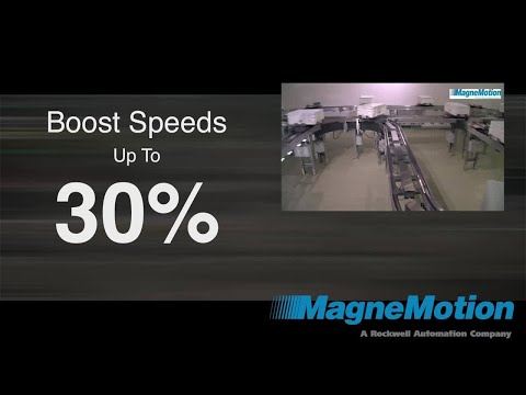 MagneMotion, A Rockwell Automation Company: Material Handling
