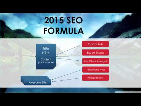 The COMPLETE 2015 SEO Guide  Basic to Advanced SEO Course