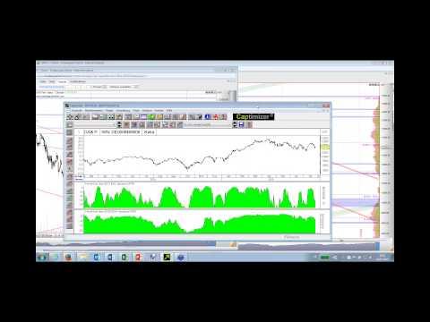 Trading-Strategien: DAS Aktien-Sommer-Special - u.a. mit Nordex & Deutsche Bank