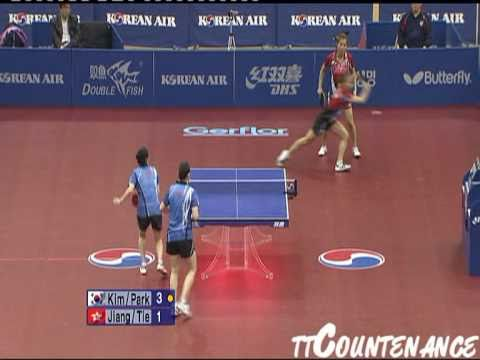 Pro Tour Grand Finals: Park Mi Young Kim Kyung Ah-Jiang Huajun Tie Yana