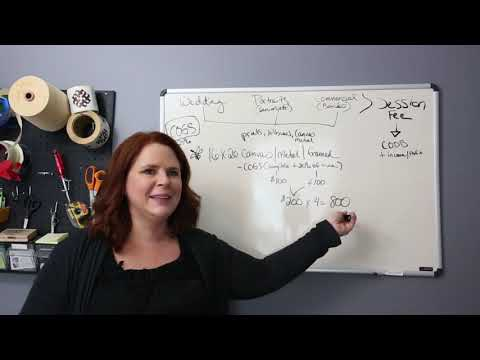 Photography prices for beginners: a sneak peek at my pricing mentoring