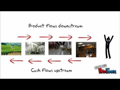 Food Supply Chain Basic Intro