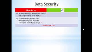 Web Based VS Traditional Chiropractic Software - #7 Data Security