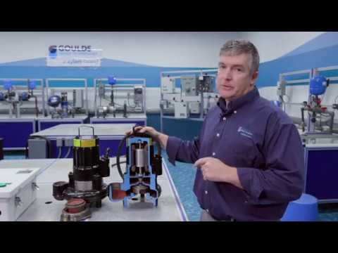The GFK Series Submersible Sewage Pumps