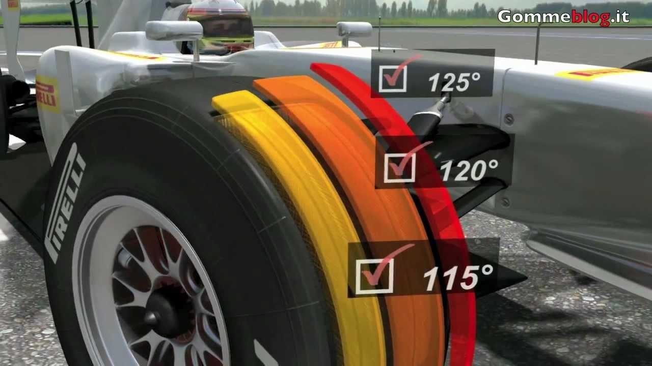 Formula 1 Pirelli Pzero F1 Effetto Blistering