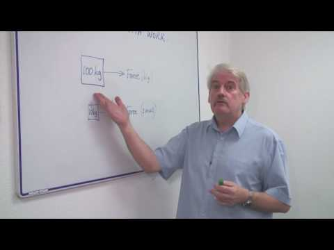 Energy & Electricity in Science : How Does Inertia Work?