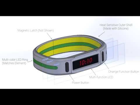 Kickstarter Nonstarters: It is a game but it is also a fitness band