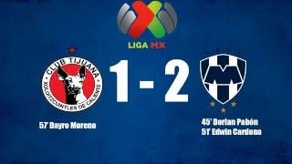 Tijuana vs Monterrey 1-2 Jornada 14 Clausura 2016 Liga Bancomer MX | 15 de Abril del 2016