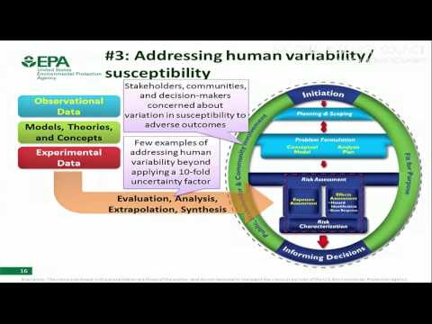 Questions and Needs in Environmental Health and Risk ASsessment Communities