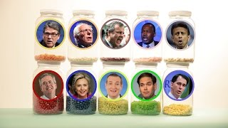 Political Campaign Funds in Jelly Beans