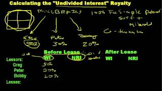 "Calculating an ""Undivided Interest"" Royalty in an Oil & Gas Lease"