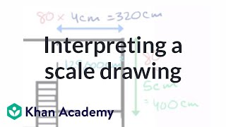 Interpreting A Scale Drawing | Geometry | 7th Grade | Khan Academy