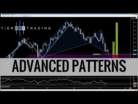Forex Trading - Advanced Pattern Ideas
