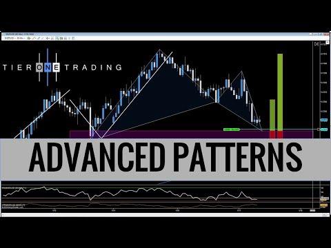 Forex Trading – Advanced Pattern Ideas