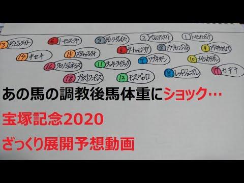 宝塚記念 2020 予想