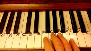 HOW TO PLAY CHOPSTICKS on PIANO, very easy TUTORIAL, LESSONS, SONG, FREE PIANO