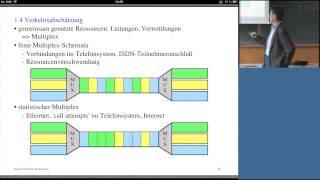 Rechnernetze, Professor Froitzheim, Vorlesung 03, 21.10.2013