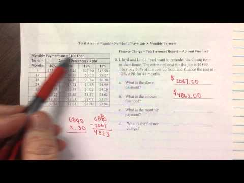 8 3 installment loans   monthly payment and finance charge