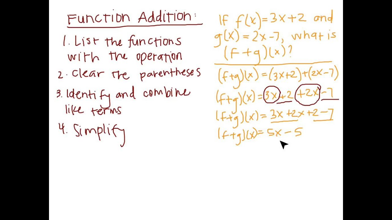 Unit 2 - Lesson 11: Adding & Subtracting Functions - YouTube