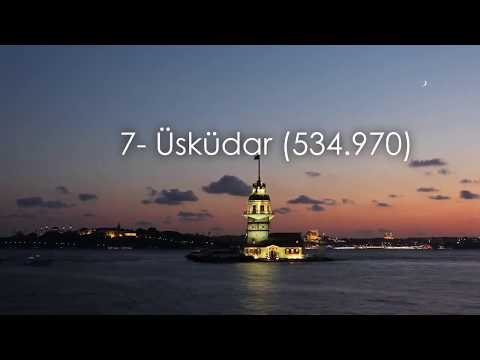İstanbulun En Kalabalık 10 İlçesi