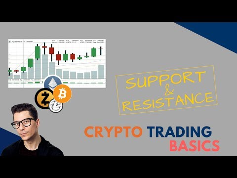 Trading Crypto : Support & Resistance Levels for newbies