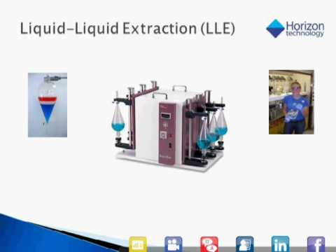 Solid Phase Extraction 101