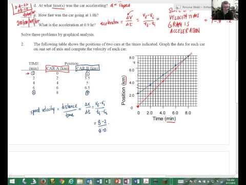 Velocity Time Graph Worksheet You