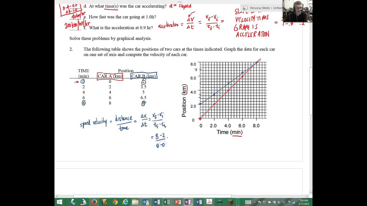 Worksheet Distance Vs Time Graph Worksheet Worksheet Fun