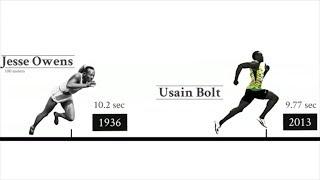 Эволюция спортивных достижений.  Как это было!
