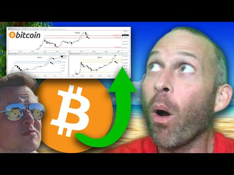 **NEW** REPEATING BITCOIN PATTERN PREDICTS $150,000 IN 2021!!!! ELON TWEET FAILS TO PUMP DOGECOIN!!!