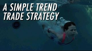 A SIMPLE TREND TRADING STRATEGY