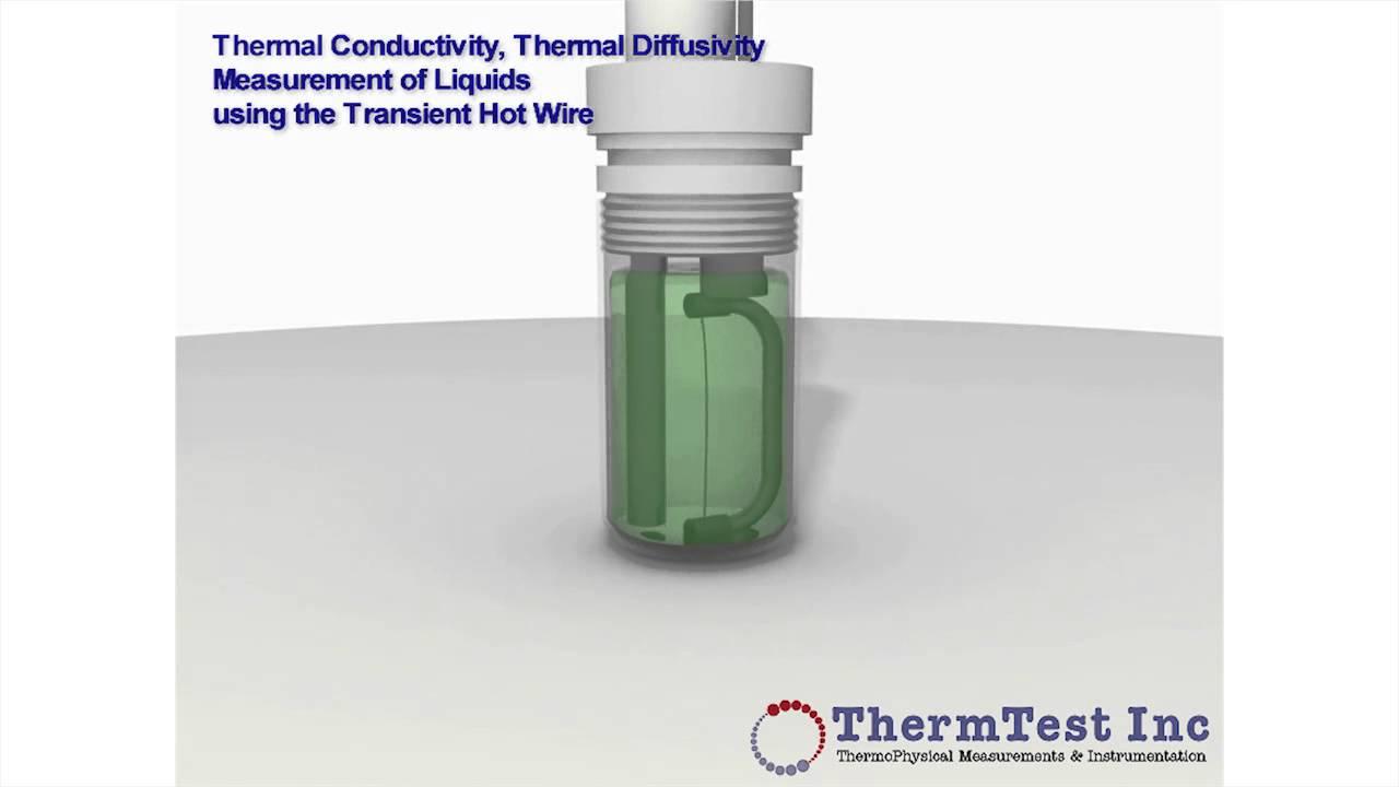 THW Thermal Conductivity, Thermal Diffusivity Testing of Liquids ...